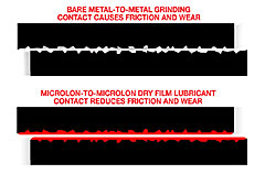 Demonstration of Microlon metal treatment